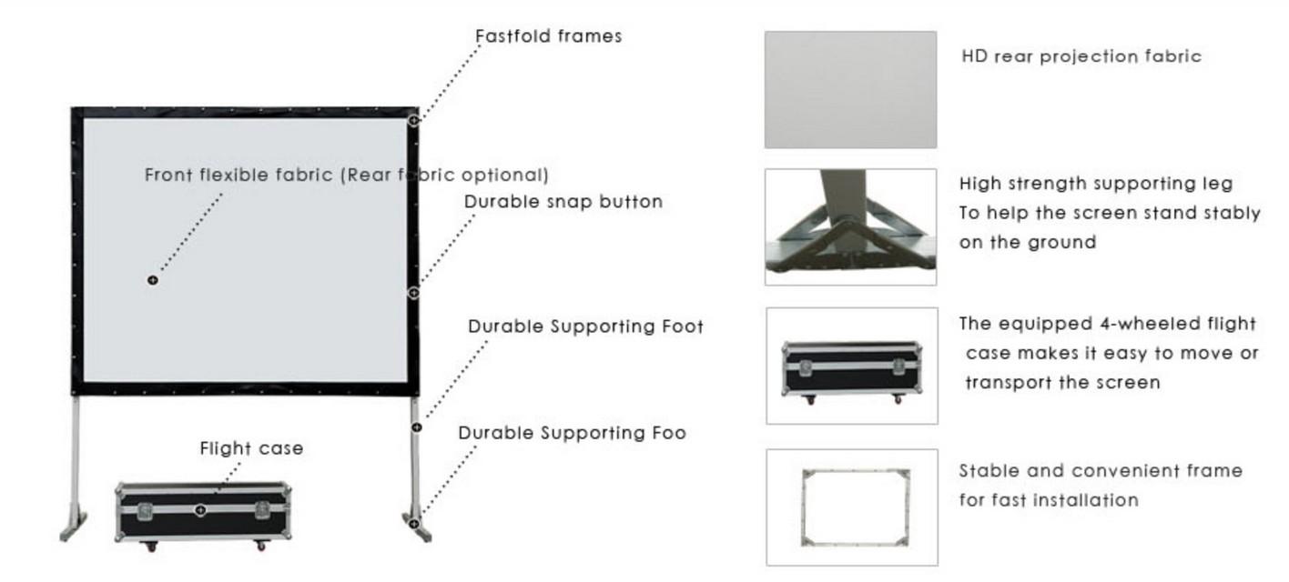 חלקים של מסך מסגרת נייד